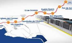 Цены в Панаме на продукты, жилье, товары, услуги и отдых