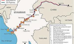 Нефть в Мьянме