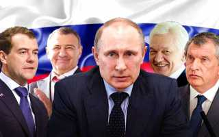 Зарплата президента РФ Путина Владимира Владимировича