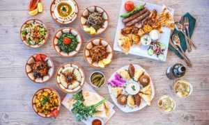 Цены на Кипре на еду, жилье, отдых, товары и услуги