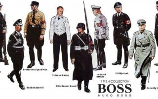 Немцы как часть рабочего класса США